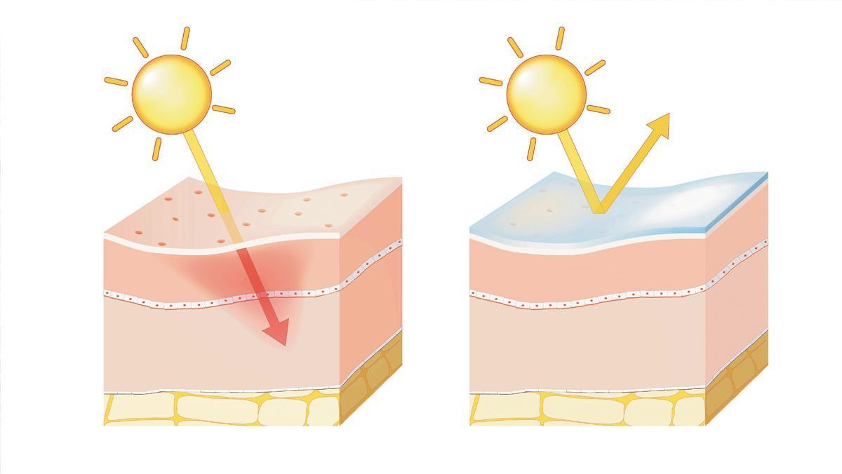 Aumenta un 43% el porcentaje de personas que utiliza protección solar durante todo el año