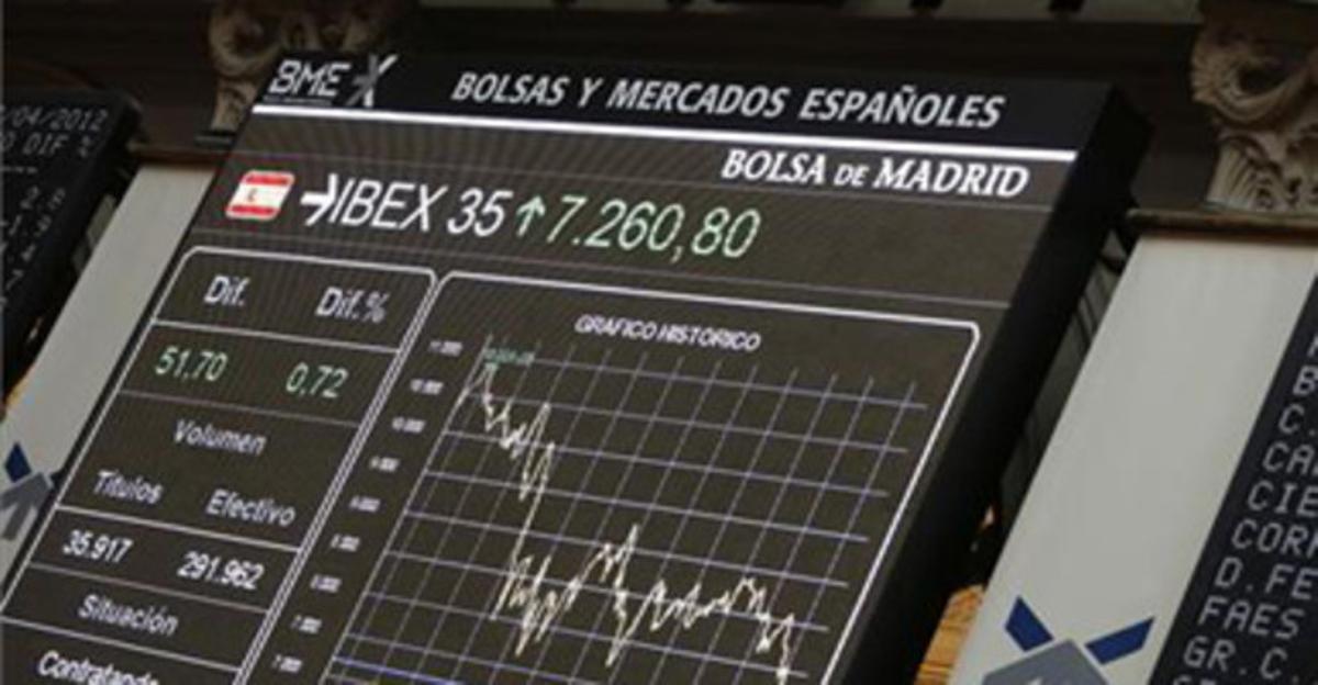 Gráfico con la cotización del IBEX 35, hoy, en la Bolsa de Madrid.