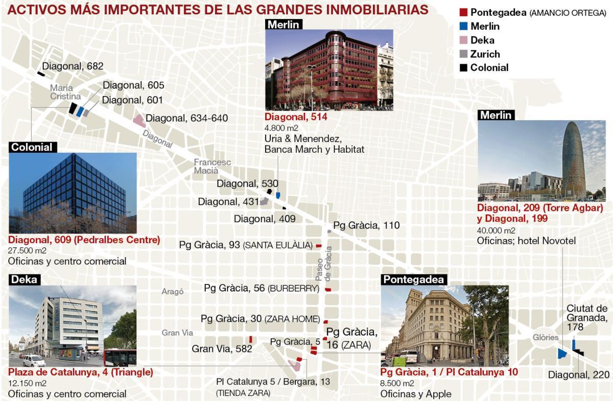 El centro de Barcelona cambia de propietarios