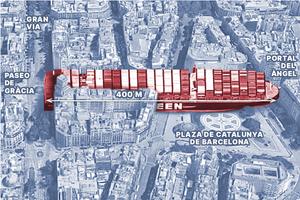 Simulación del barco 'Ever Given' si estuviera en la plaza Catalunya de Barcelona
