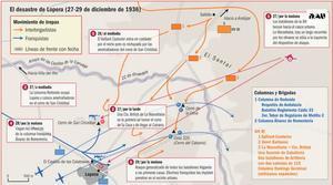 Las brigadas internacionales que colaboraron en la Guerra Civil española