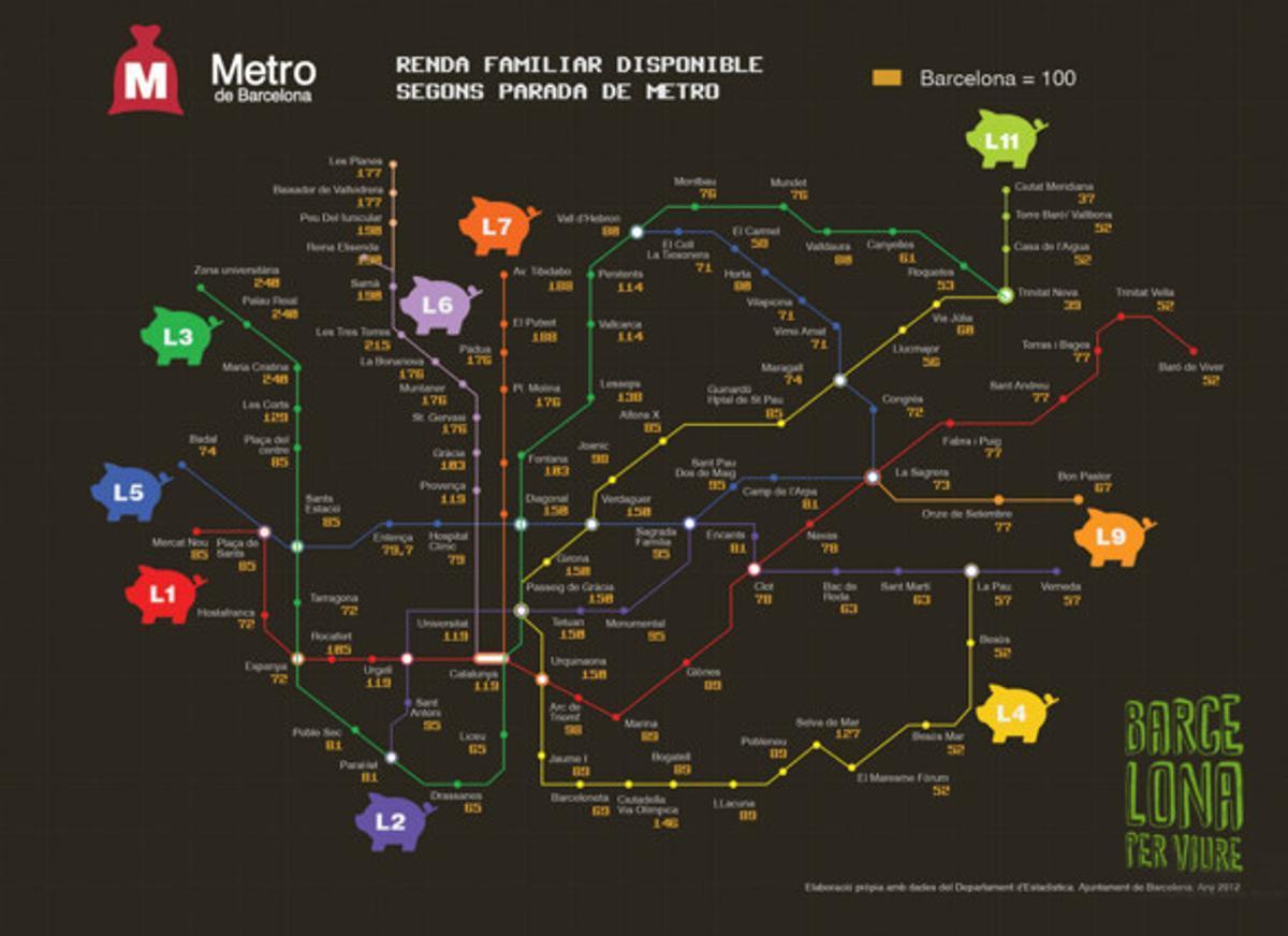 Mapa de la desigualdad en Barcelona sobre la red de metro