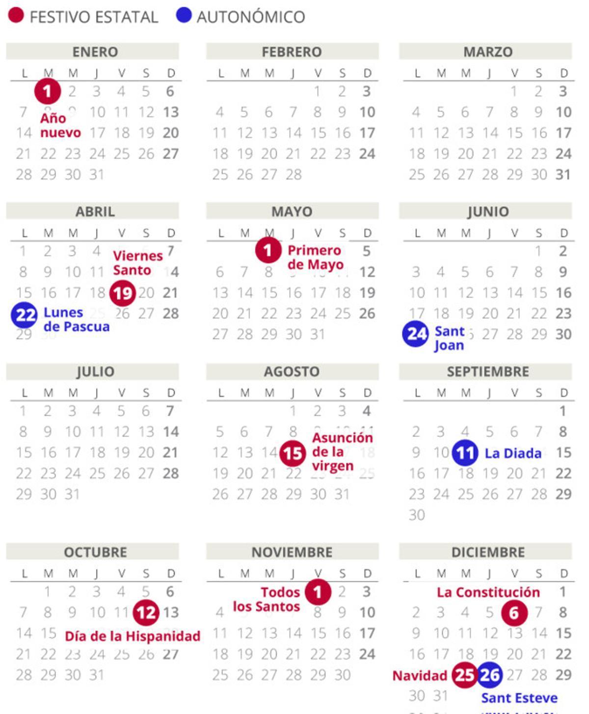 Calendario laboral del 2019 en Catalunya
