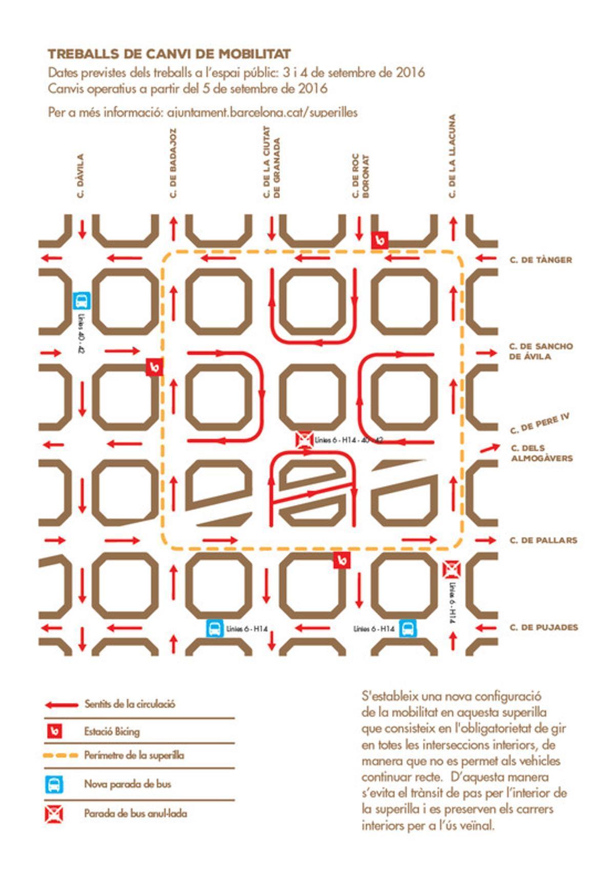 Cambios en la movilidad de los coches que se aplicarán en la 'superilla' de Poblenou.