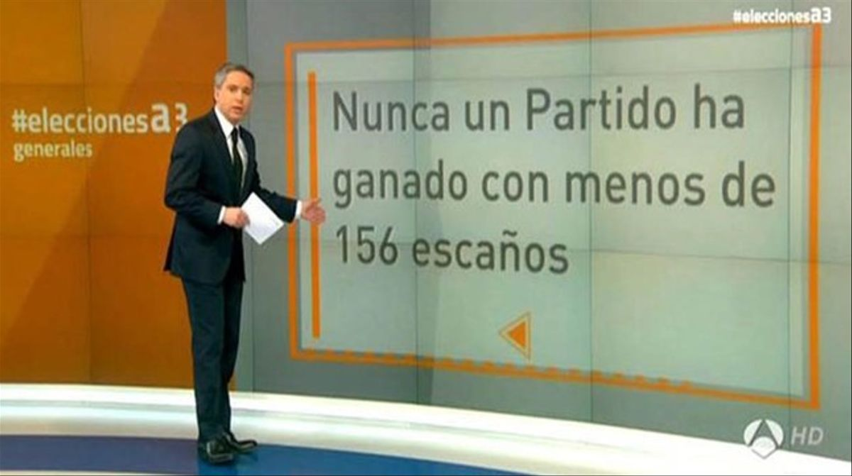 Programa especial sobre las elecciones generales del 20-D, en Antena 3