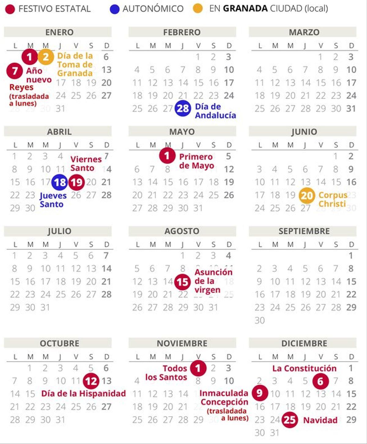 Calendario laboral de Granada del 2019 (con todos los festivos)