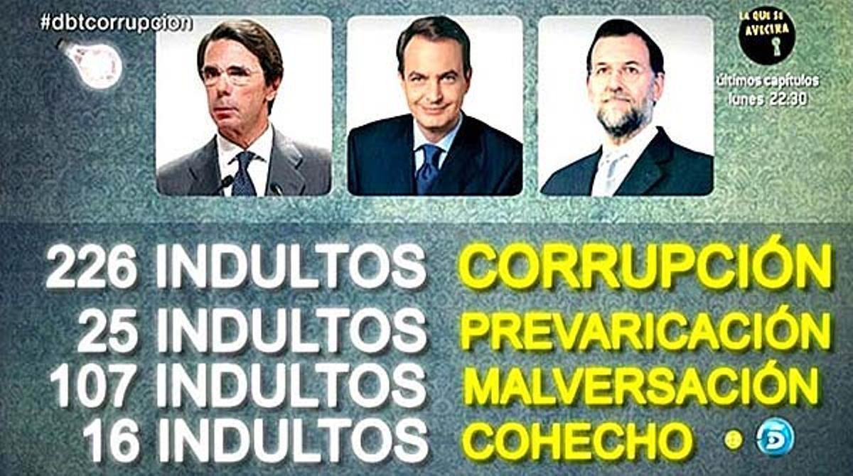 Altos cargos indultados por Aznar, Zapatero y Rajoy (T-5).