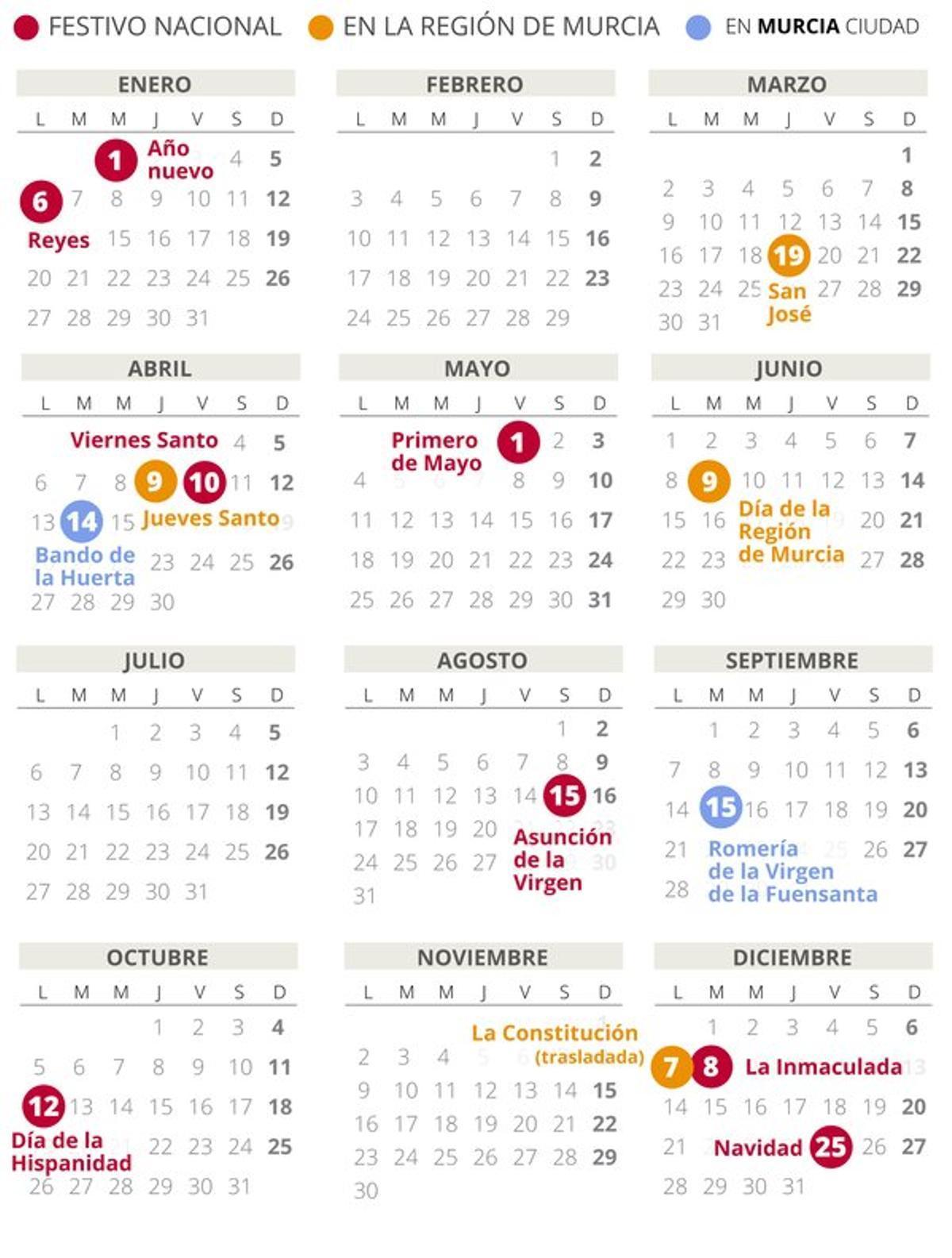 Calendario laboral de Murcia del 2020.