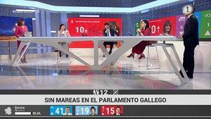 Seguimiento de las elecciones en TVE-1.
