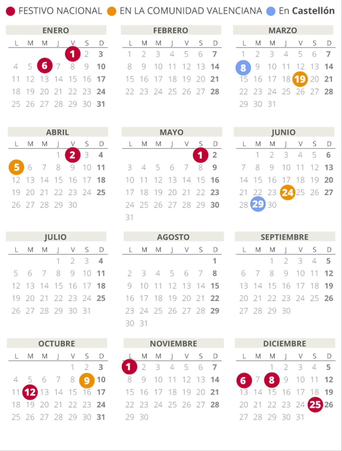 Calendario laboral de Castellón del 2021.