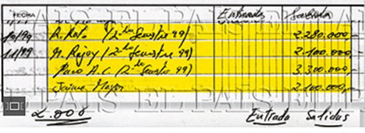 Imagen de un de los documentos publicados por 'El País' de la contabilidad del PP en el que aparece el nombre de Mariano Rajoy.