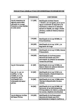 El documento del Ejecutivo sobre el PP