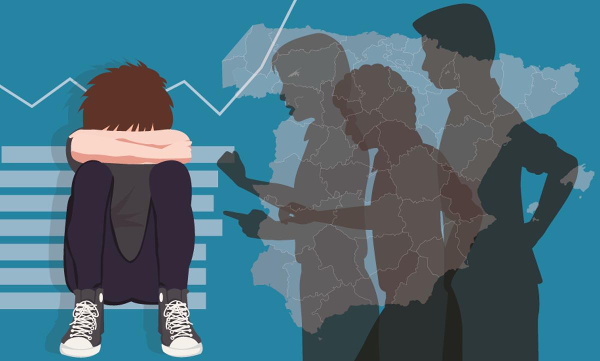 Radiografía del acoso escolar en España