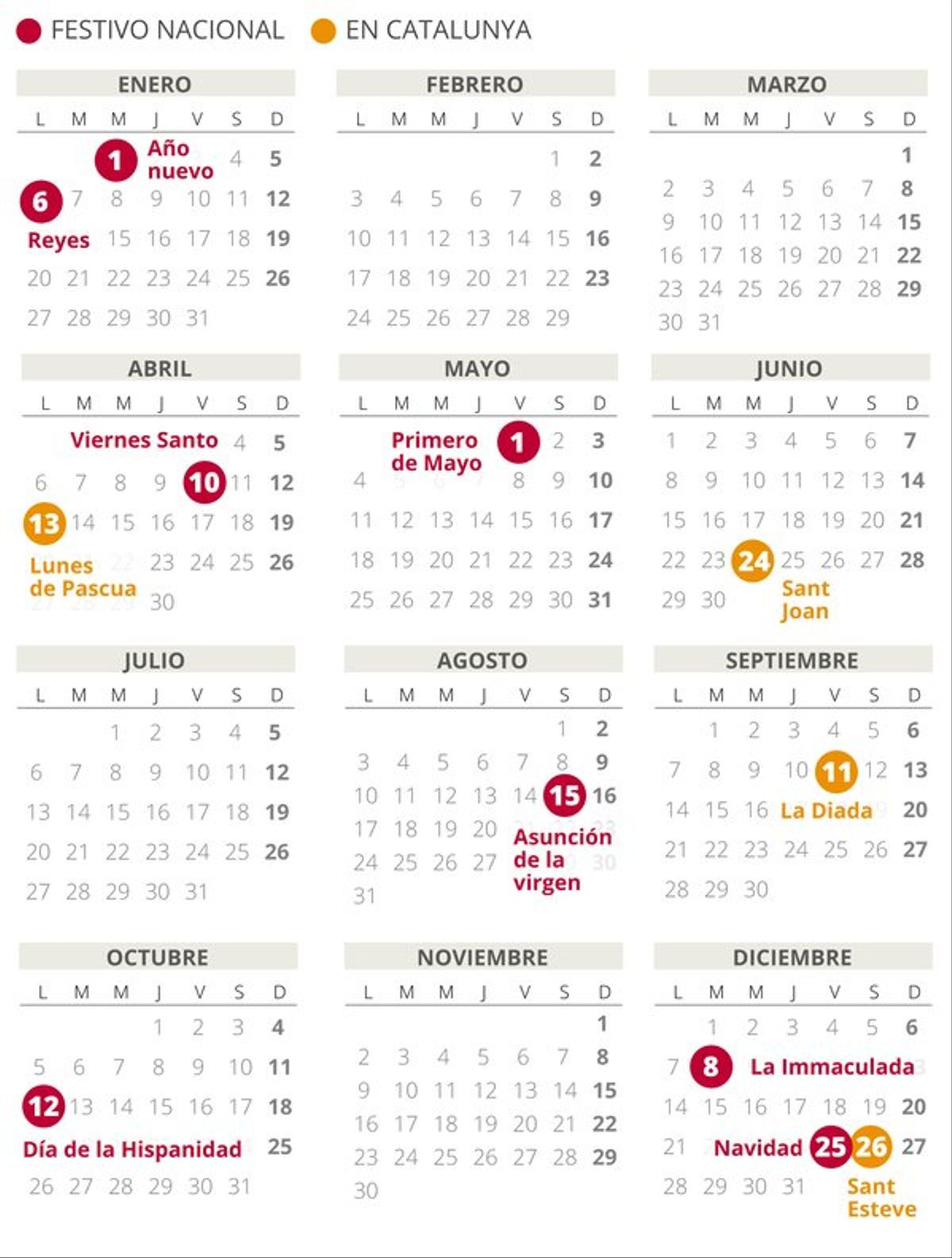 Calendario laboral de Catalunya del 2020.