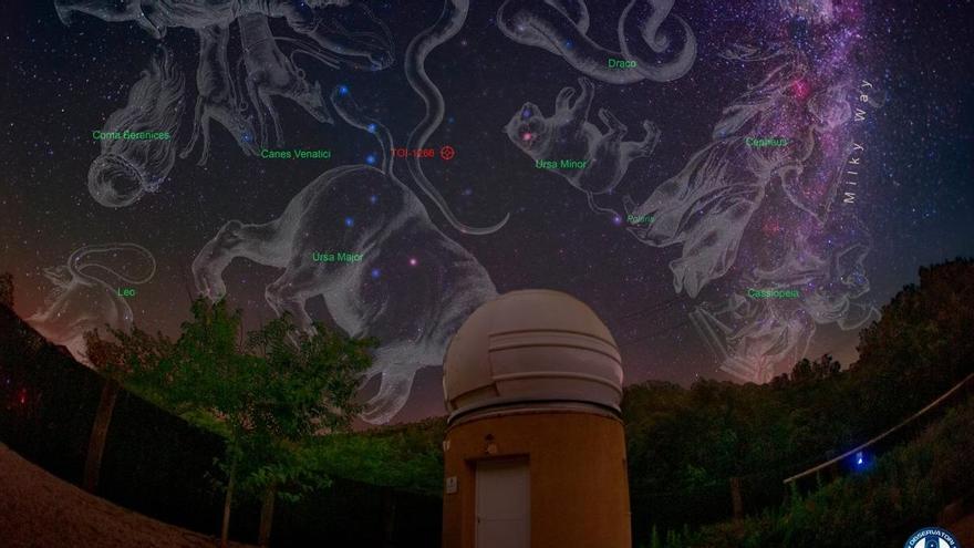 El Observatorio de Almanyà encuentra otro sistema multiplanetario
