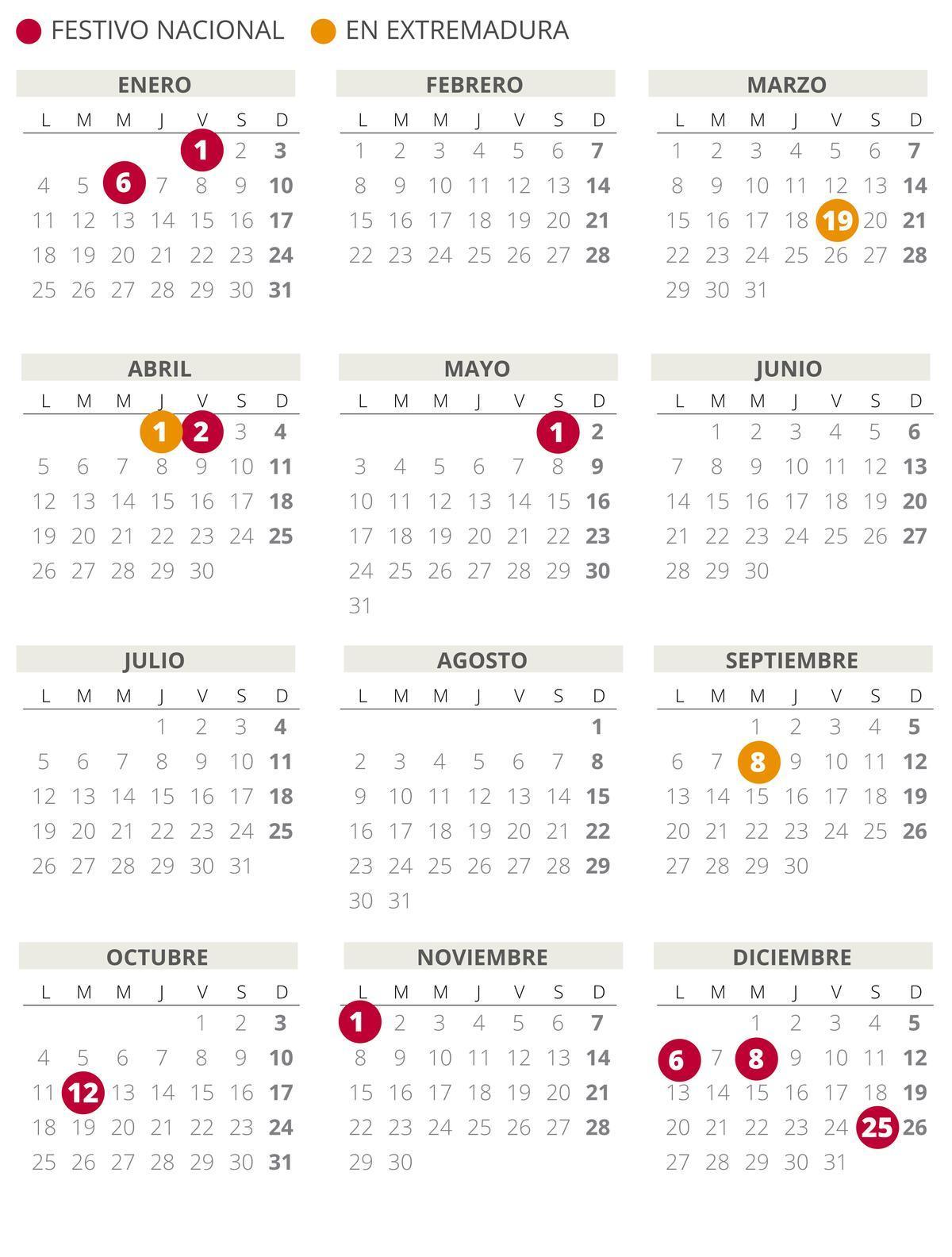 Calendari laboral d'Extremadura 2021 (amb tots els dies festius)