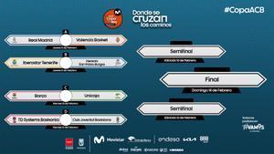 Barça-Unicaja i Baskonia-Joventut, en els encreuaments de quarts de la Copa