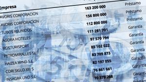 Les 187 empreses que es reparteixen les ajudes del Govern el 2021
