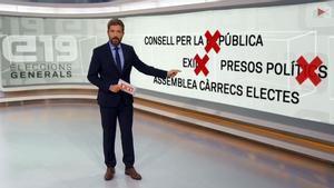 TV-3: cada paraula prohibida és una arma
