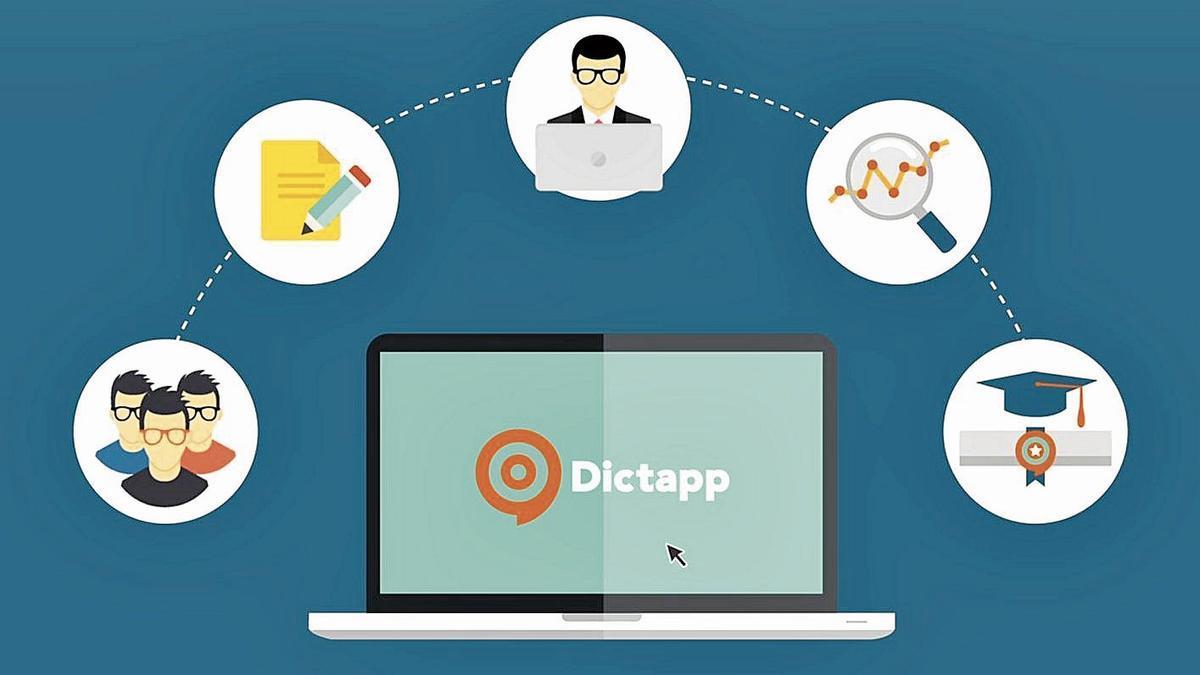 Dictapp, la app de autocorrección ortográfica