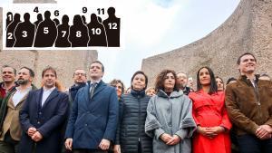 La foto de Colón: 2019-2021, els qui hi eren, els qui hi són i els qui se'n van anar