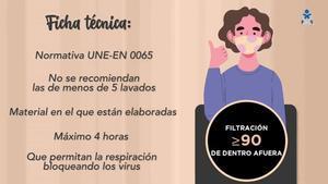 Les mascaretes de tela no s'han d'utilitzar durant més de quatre hores, segons els infermers
