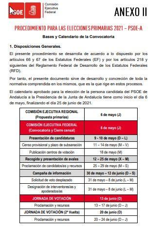 Bases y calendario de las primarias del PSOE de Andalucía 2021