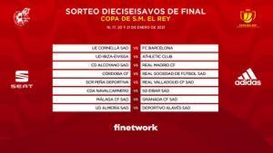 Cornellà-Barça en el sorteo de dieciseisavos de final de la Copa del Rey