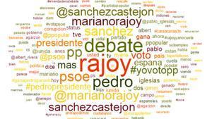 Sánchez eclipsa Iglesias després del cara a cara amb Rajoy i imposa la corrupció en el debat de les xarxes