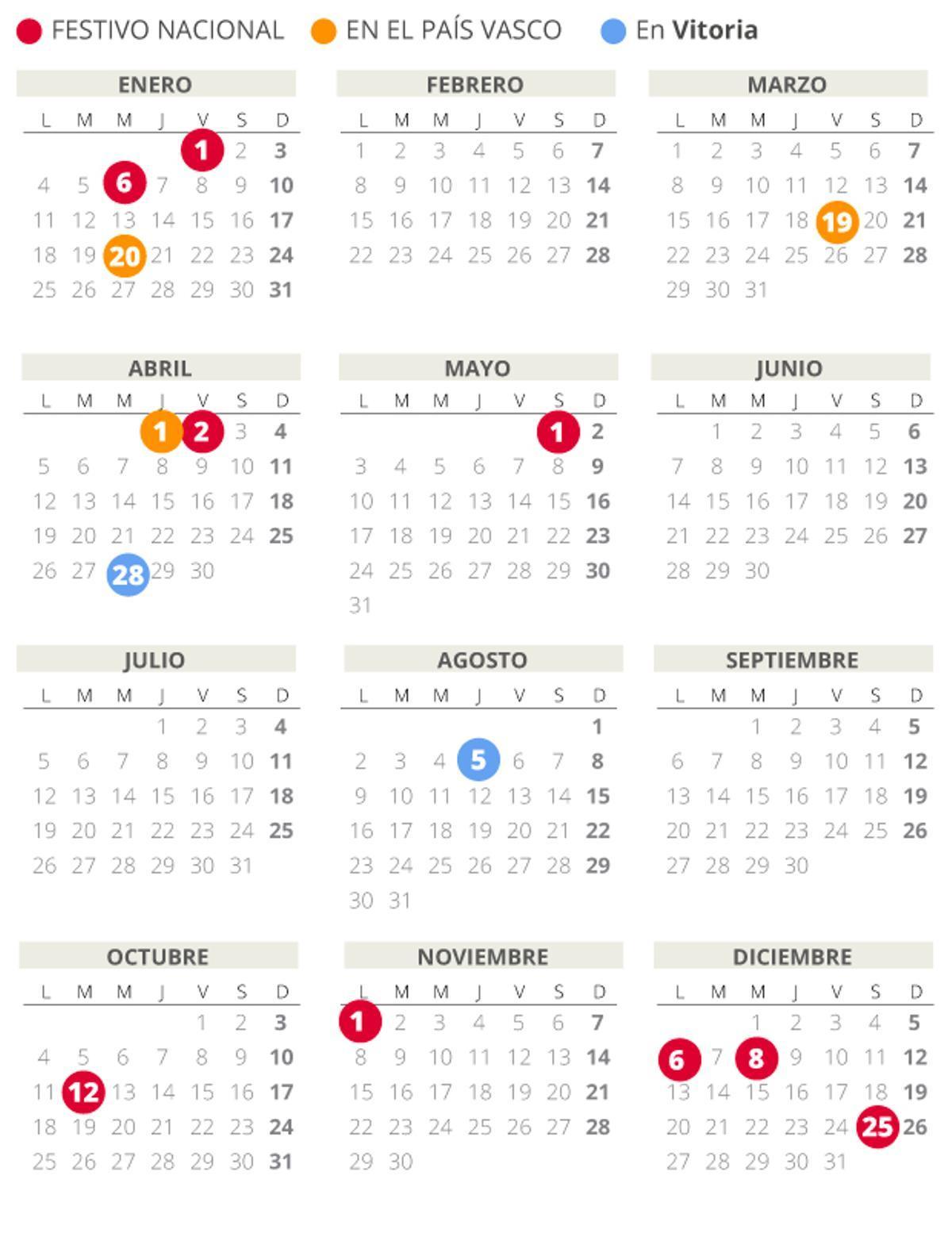 Calendario laboral de Vitoria del 2021.