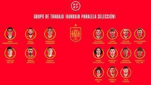 Luis Enrique es queda amb 11 jugadors de la sub-21 a la bombolla paral·lela de la selecció