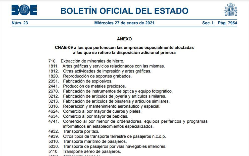 Lista de sectores especialmente protegidos - ERTE