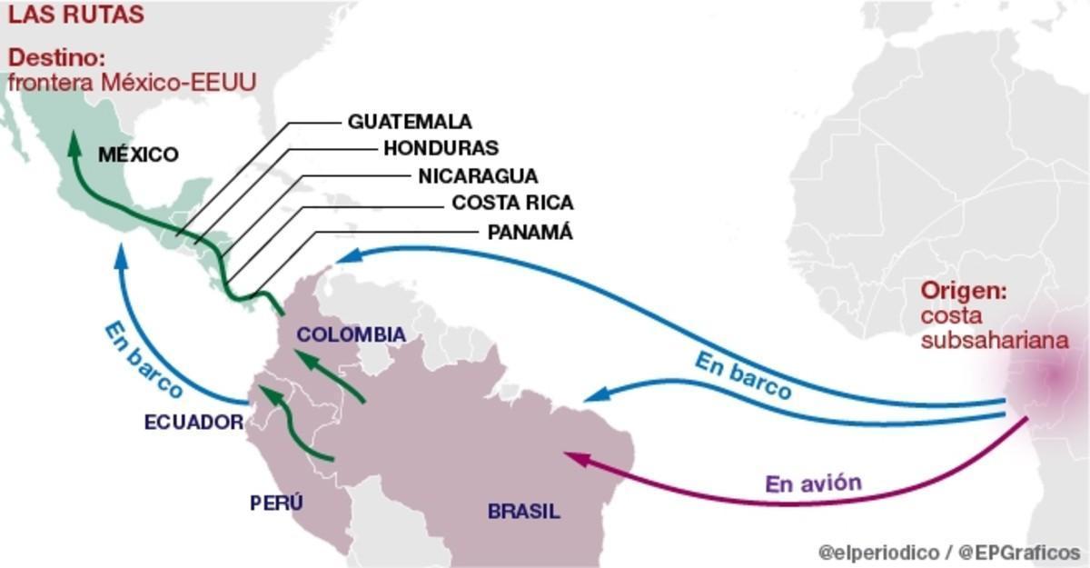 La ruta americana dels immigrants subsaharians