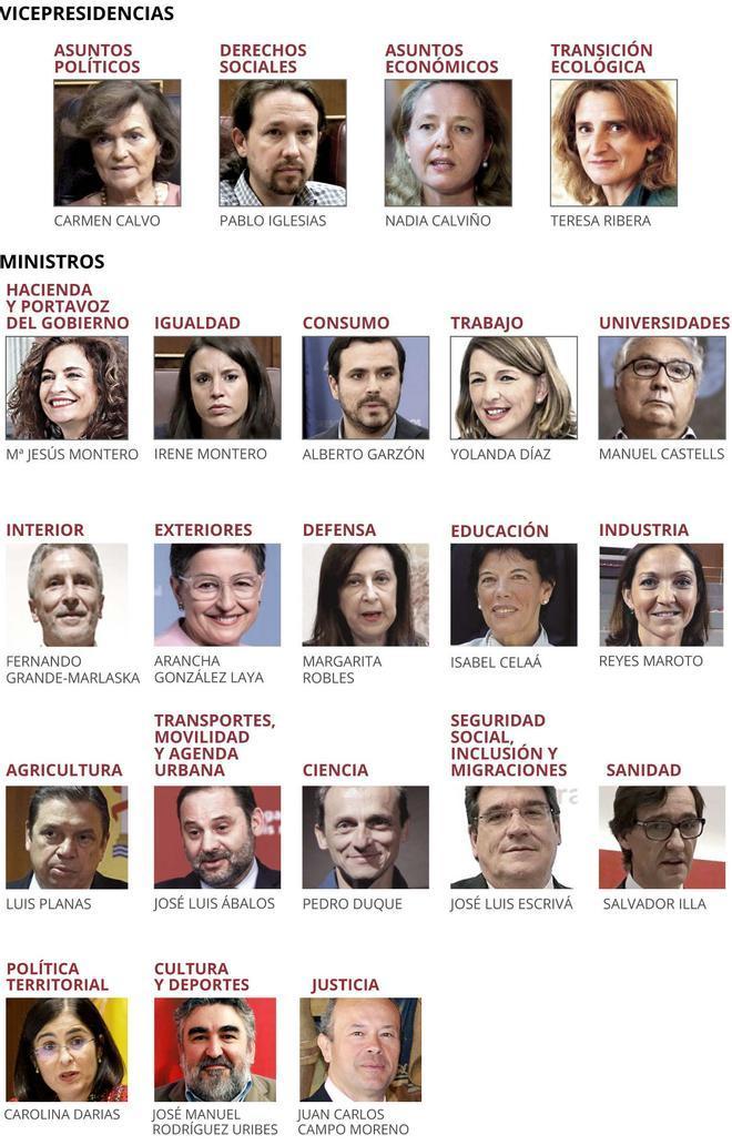 El que sabem del nou Govern d'Espanya