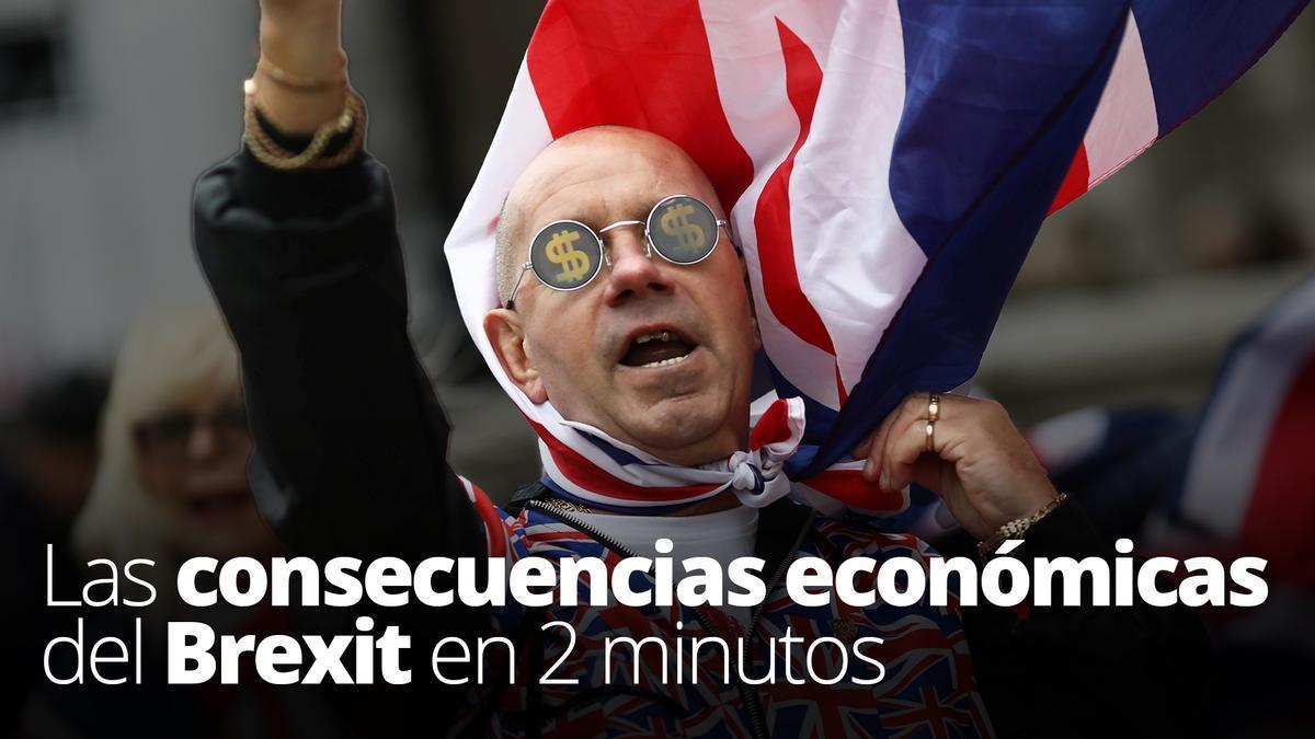 Las consecuencias económicas del Brexit en 2 minutos.
