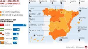 Los 211ministros de la democracia, por comunidades autónomas.