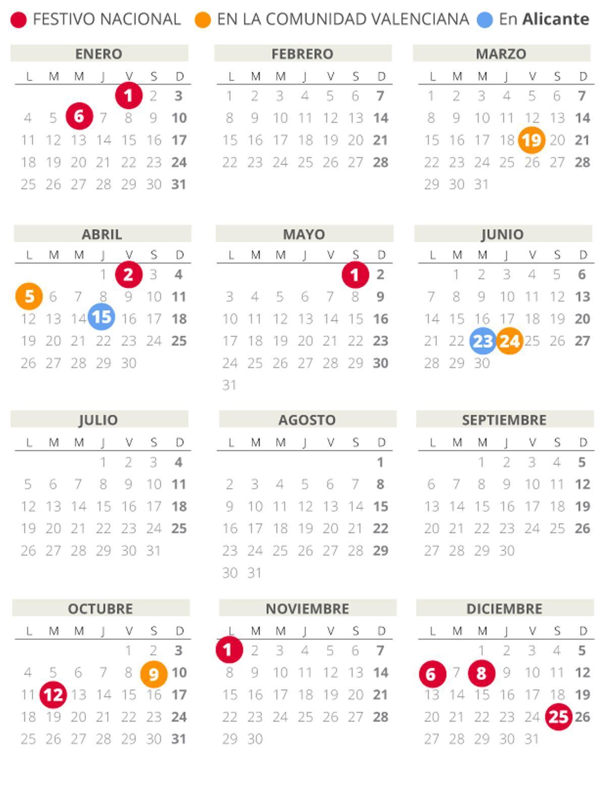 Calendario laboral de Alicante del 2021.