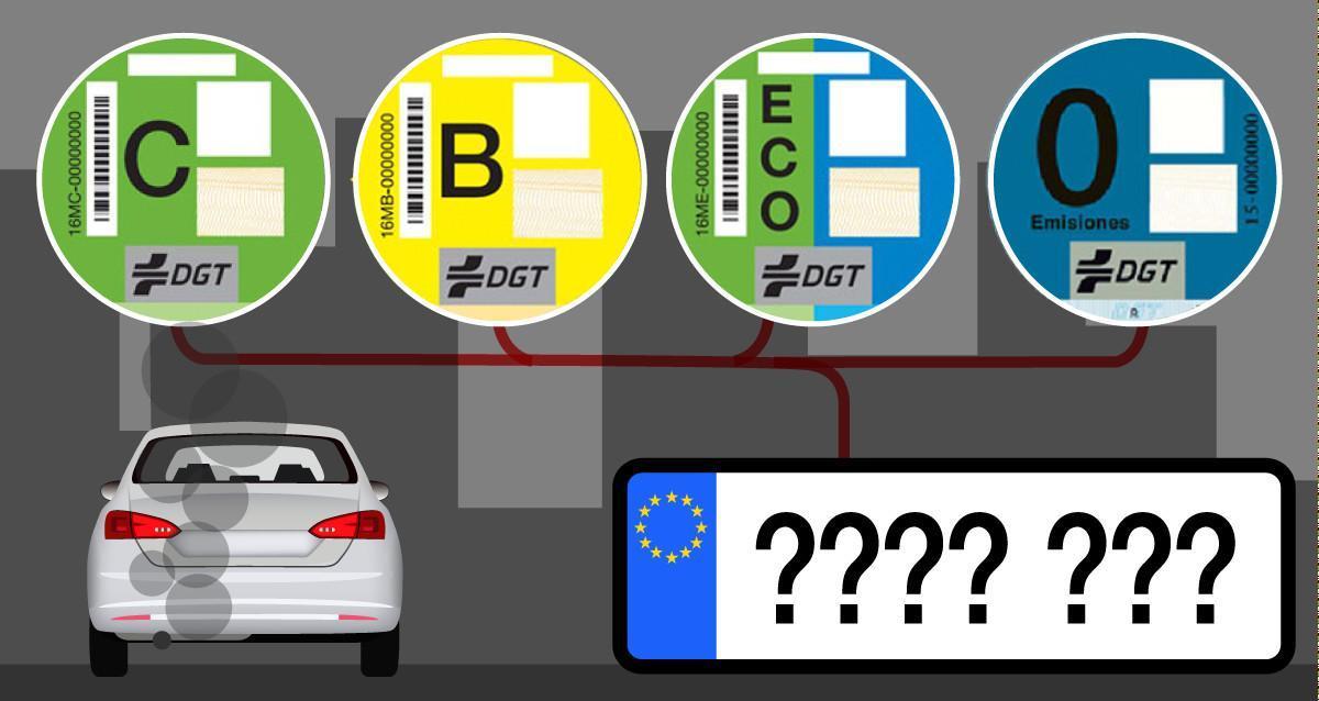 Etiquetas ambientals de menos a más contaminantes: Cero Emisiones, ECO, C y B.