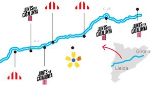 JxCat-ERC: duelo en el Eix Transversal