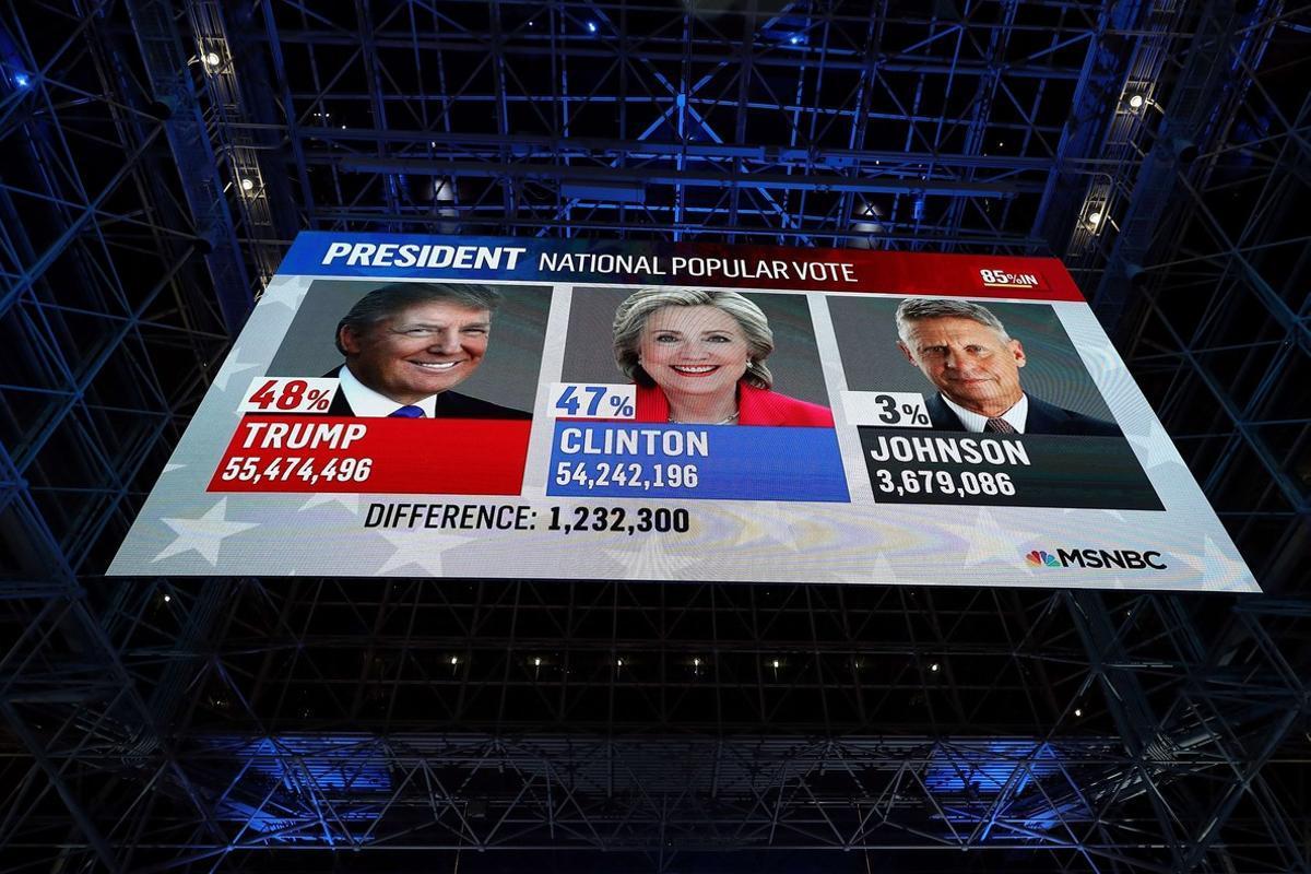 Una pantalla muestra los resultados.